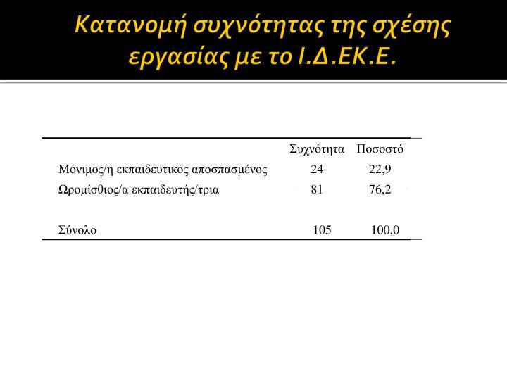 Κατανομή συχνότητας της σχέσης εργασίας με το Ι.Δ.ΕΚ.Ε.