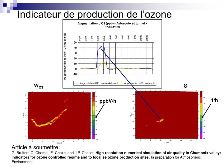Indicateur de production de l'ozone