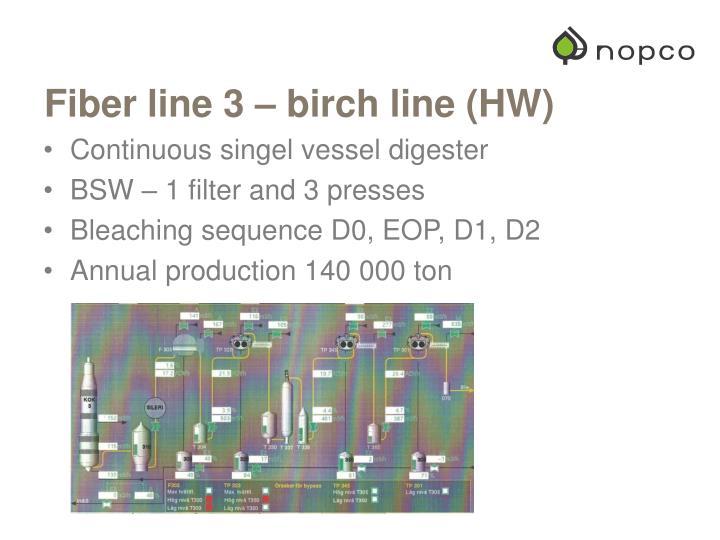 Fiber line 3 – birch line (HW)
