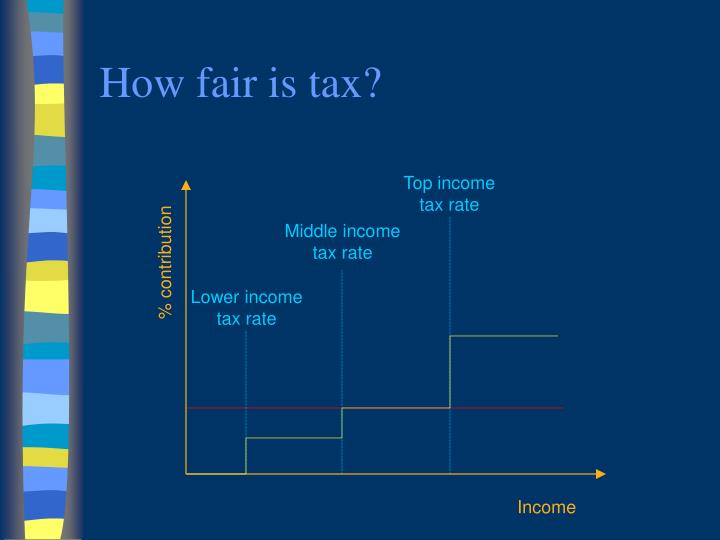 Middle income tax rate