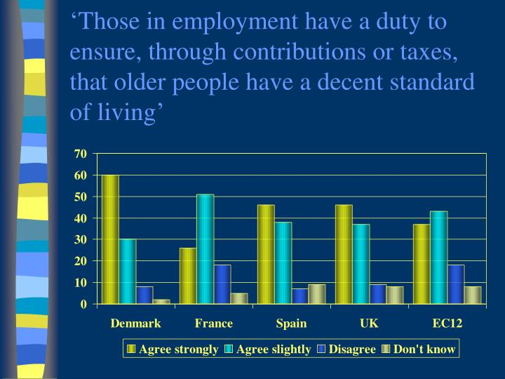 'Those in employment have a duty to ensure, through contributions or taxes, that older people have a decent standard of living'