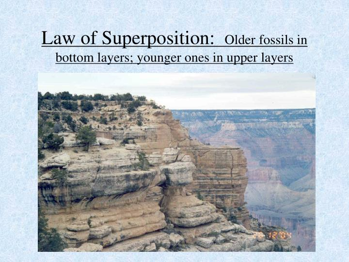 Law of Superposition: