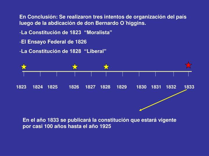 En Conclusión: Se realizaron tres intentos de organización del país luego de la abdicación de don Bernardo O´higgins.