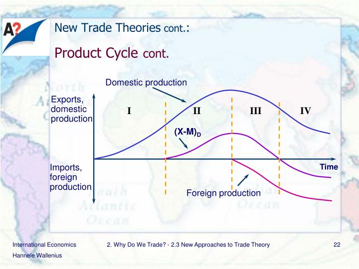 New Trade Theories