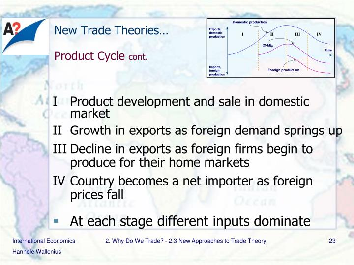 New Trade Theories…