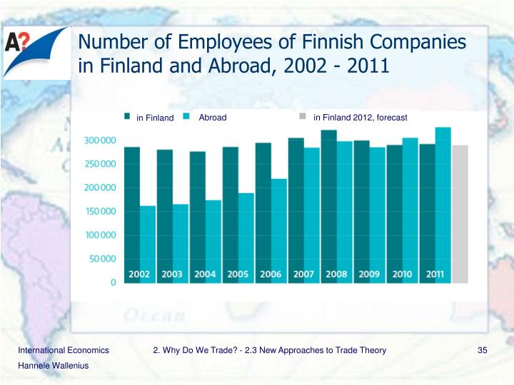 Number of Employees of Finnish Companies in Finland and Abroad, 2002 - 2011