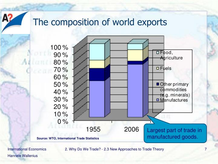 The composition of world exports
