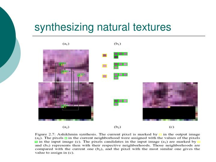 synthesizing natural textures