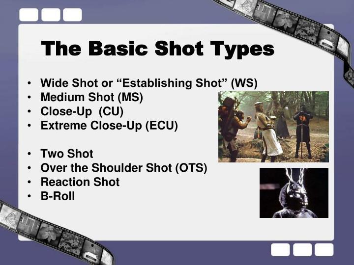 The Basic Shot Types