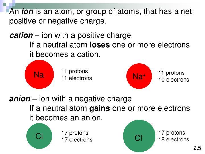 11 protons