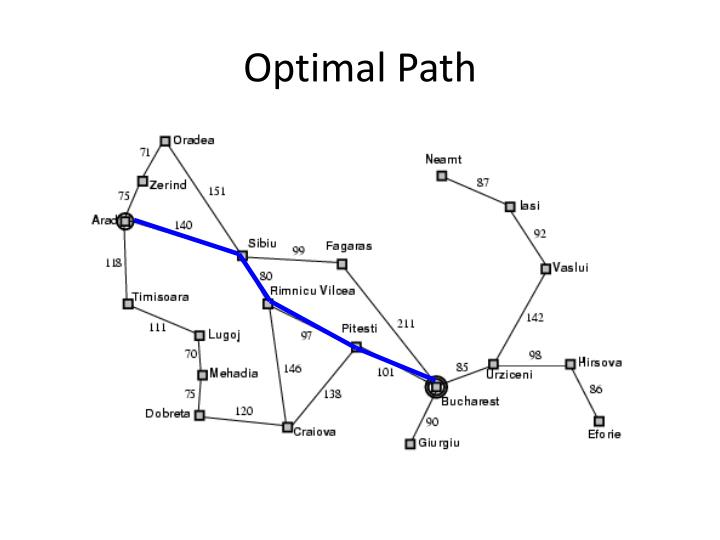 Optimal Path