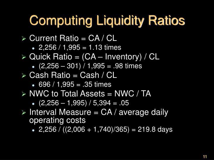 Computing Liquidity Ratios
