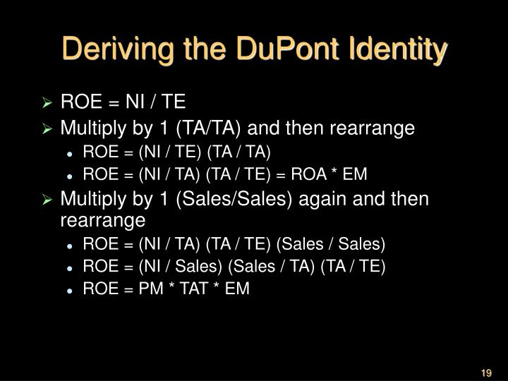 Deriving the DuPont Identity