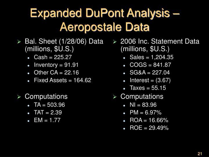 Bal. Sheet (1/28/06) Data (millions, $U.S.)