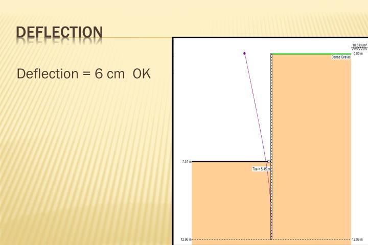 Deflection = 6 cm  OK