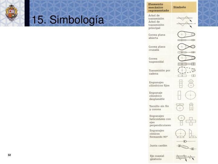 15. Simbología