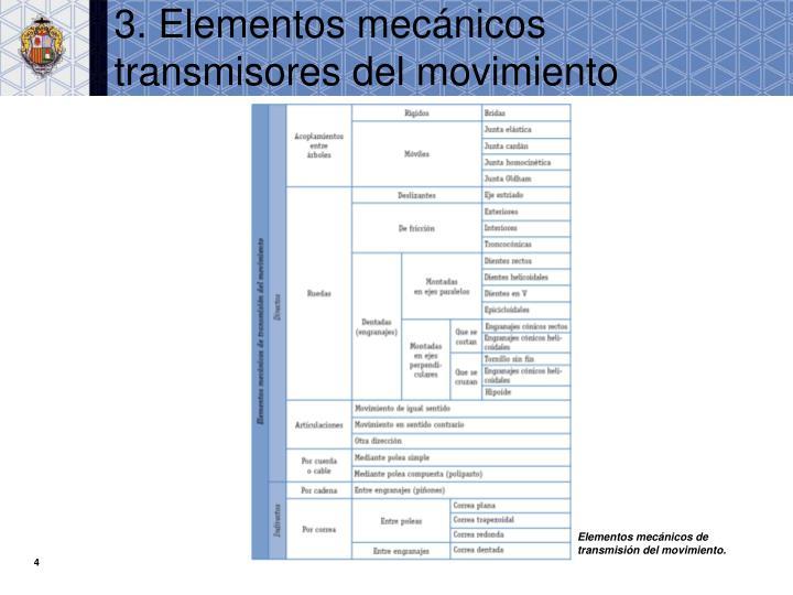3. Elementos mecánicos transmisores del movimiento