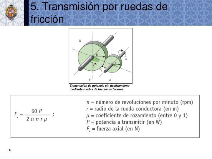 5. Transmisión por ruedas de fricción