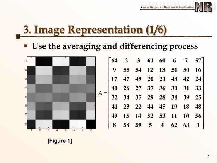 3. Image Representation (1/6)