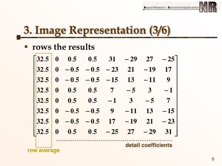 3. Image Representation (3/6)
