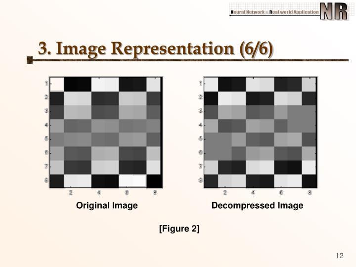 3. Image Representation (6/6)