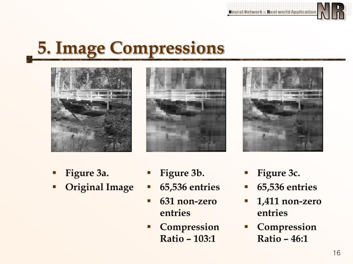 5. Image Compressions