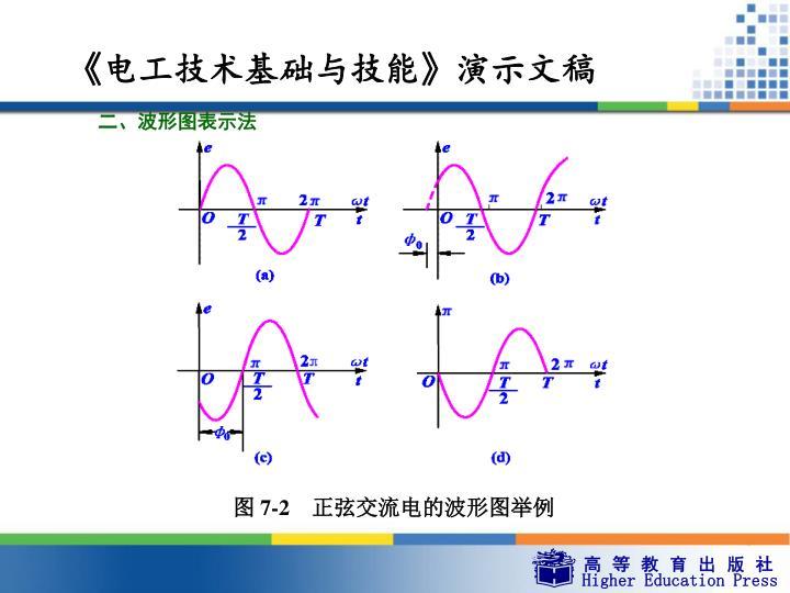 二、波形图表示法