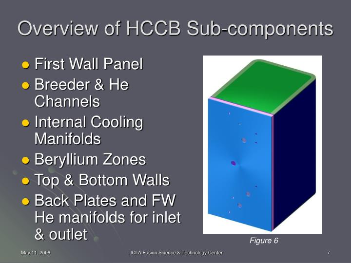 Overview of HCCB Sub-components