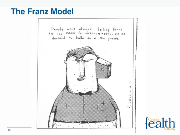The Franz Model