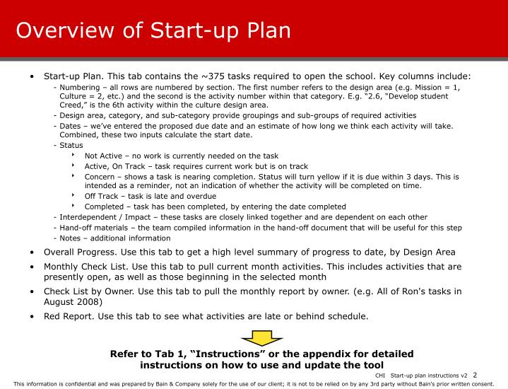 Overview of start up plan