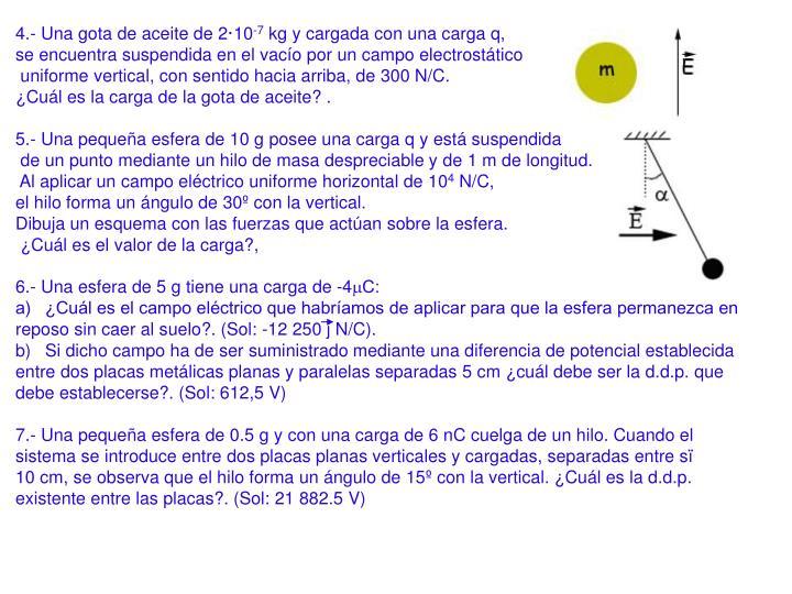 4.- Una gota de aceite de 2·10