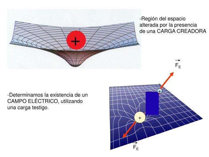 -Región del espacio