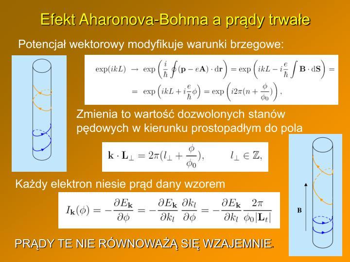 Efekt Aharonova-Bohma a prądy trwałe