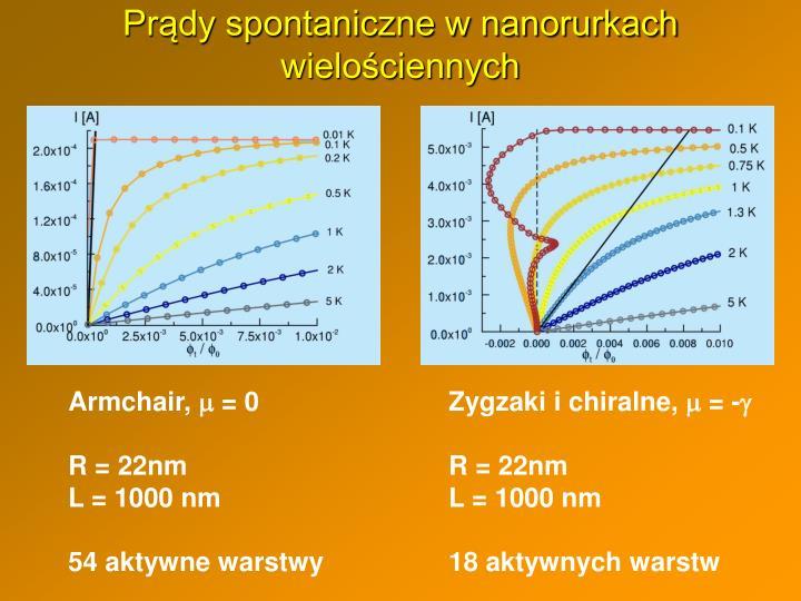Prądy spontaniczne w nanorurkach wielościennych