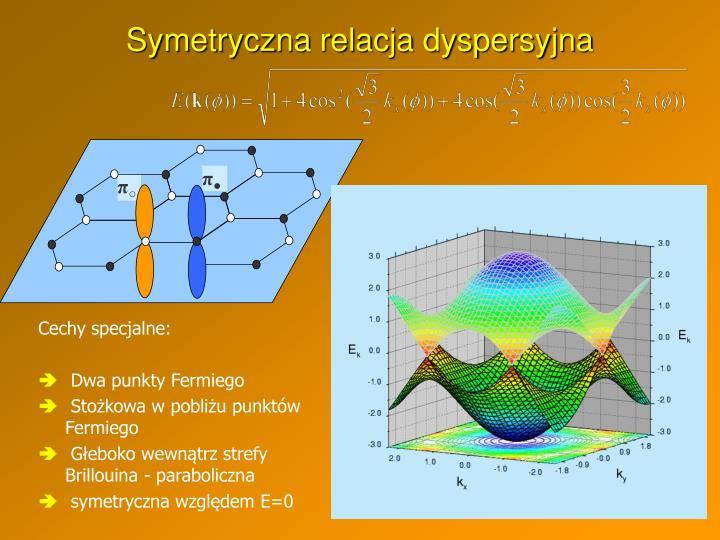 Symetryczna relacja dyspersyjna