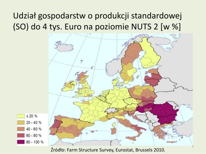 Udział gospodarstw o produkcji standardowej (SO) do 4 tys. Euro na poziomie NUTS 2 [w %]