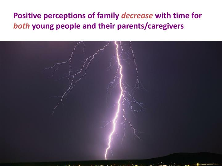 Positive perceptions of family