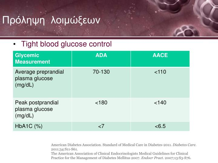 Tight blood glucose control