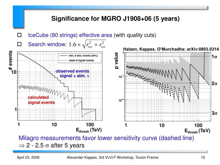 Significance for MGRO J1908+06 (5 years)