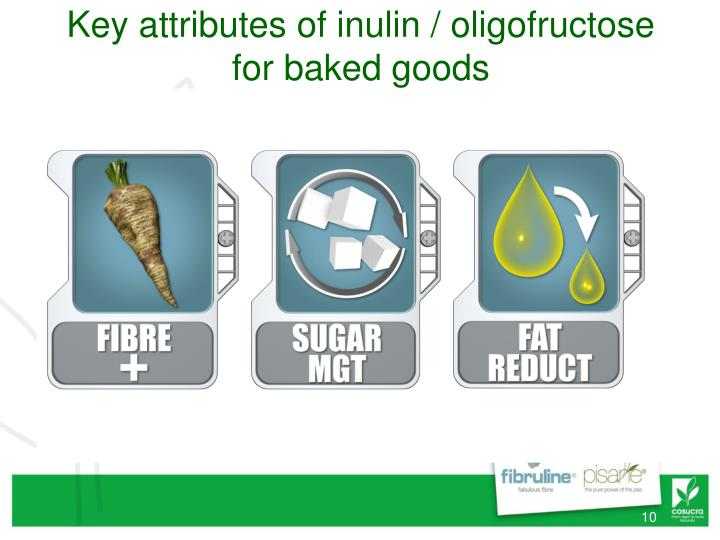 Key attributes of inulin / oligofructose for baked goods