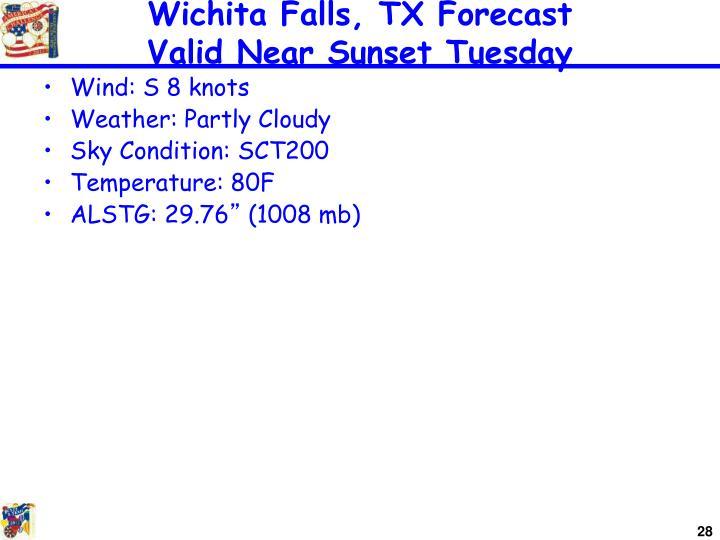 Wichita Falls, TX Forecast