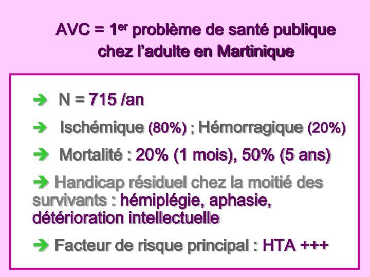 AVC = 1