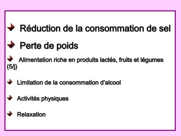 Réduction de la consommation de sel