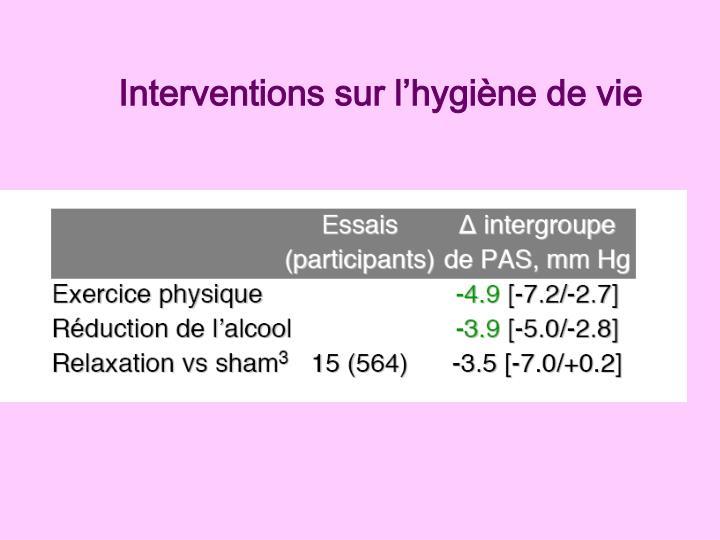 Interventions sur l'hygiène de vie