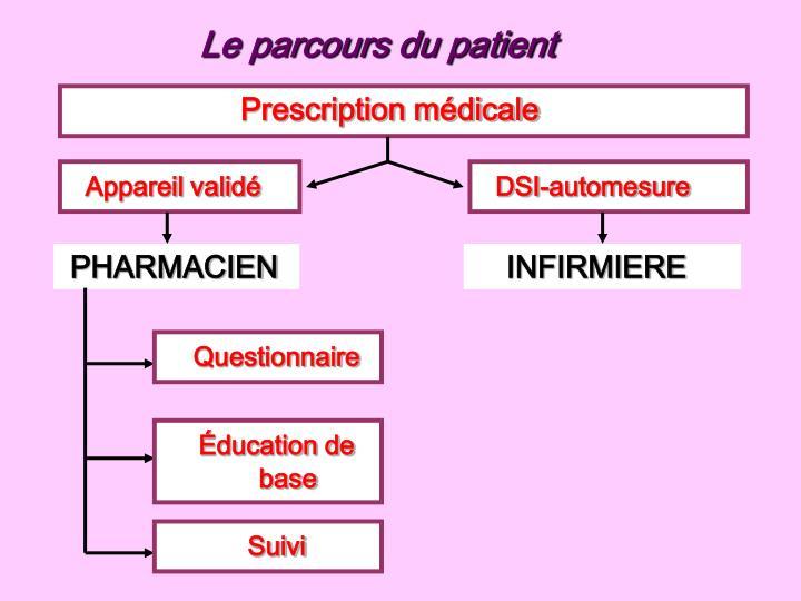 Le parcours du patient