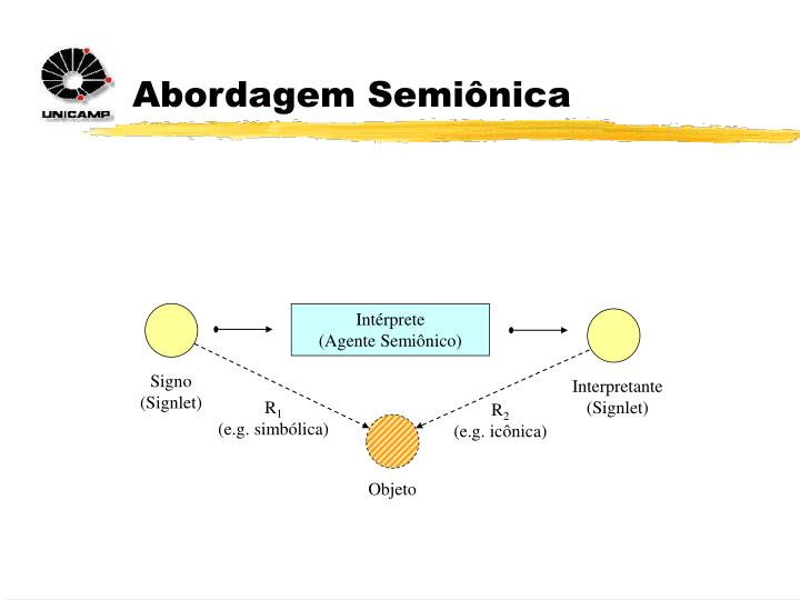 Abordagem Semiônica