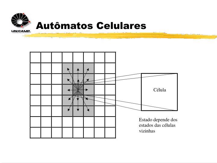 Autômatos Celulares