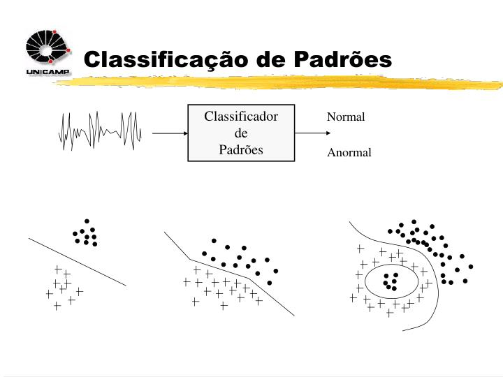 Classificador