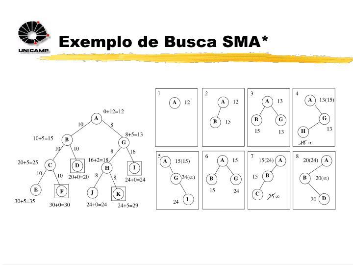 Exemplo de Busca SMA*
