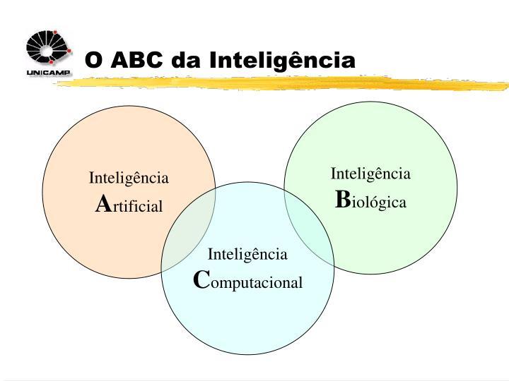 O ABC da Inteligência